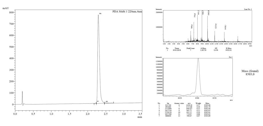 Analytical data Nedd8